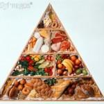 Falsos mitos sobre la alimentación – Parte 2
