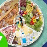 La Eduteca – La dieta saludable