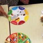 Proyecto de Educación Nutricional Infantil. DieSalud